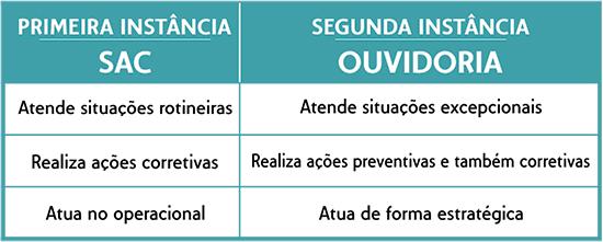 Imagem: Instancias